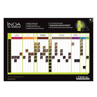 L'Oréal Professionnel INOA ODS2 Shade Chart