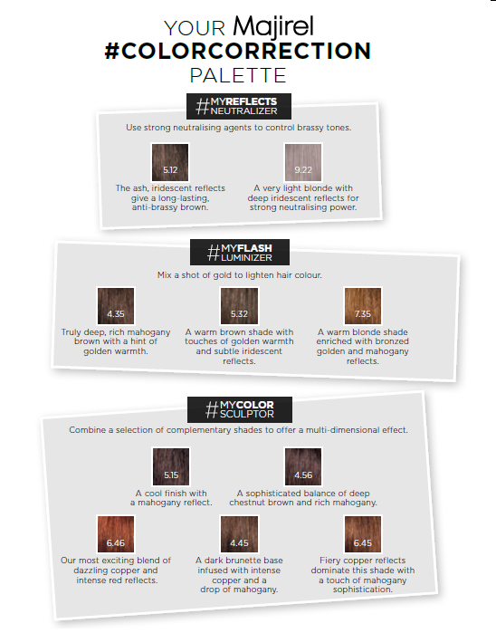 Your Majirel #COLORCORRECTION Palette